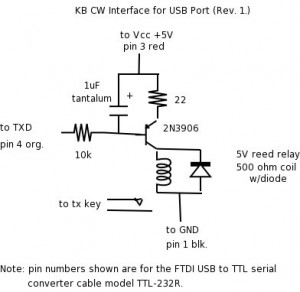 USBB keying circuit
